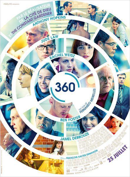 360 - cinema reunion